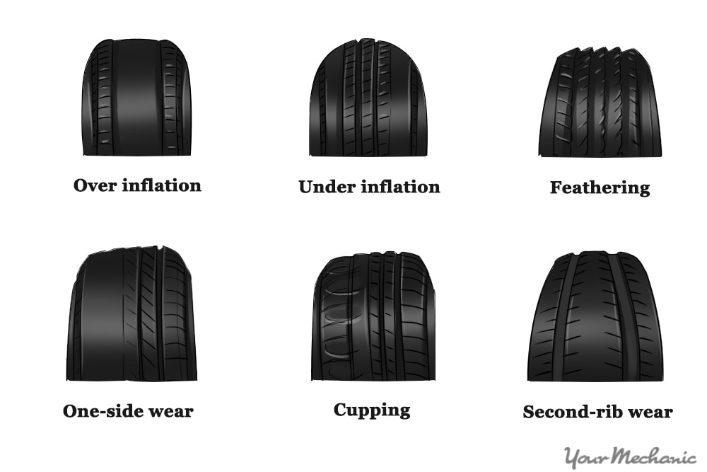 tire tread wear