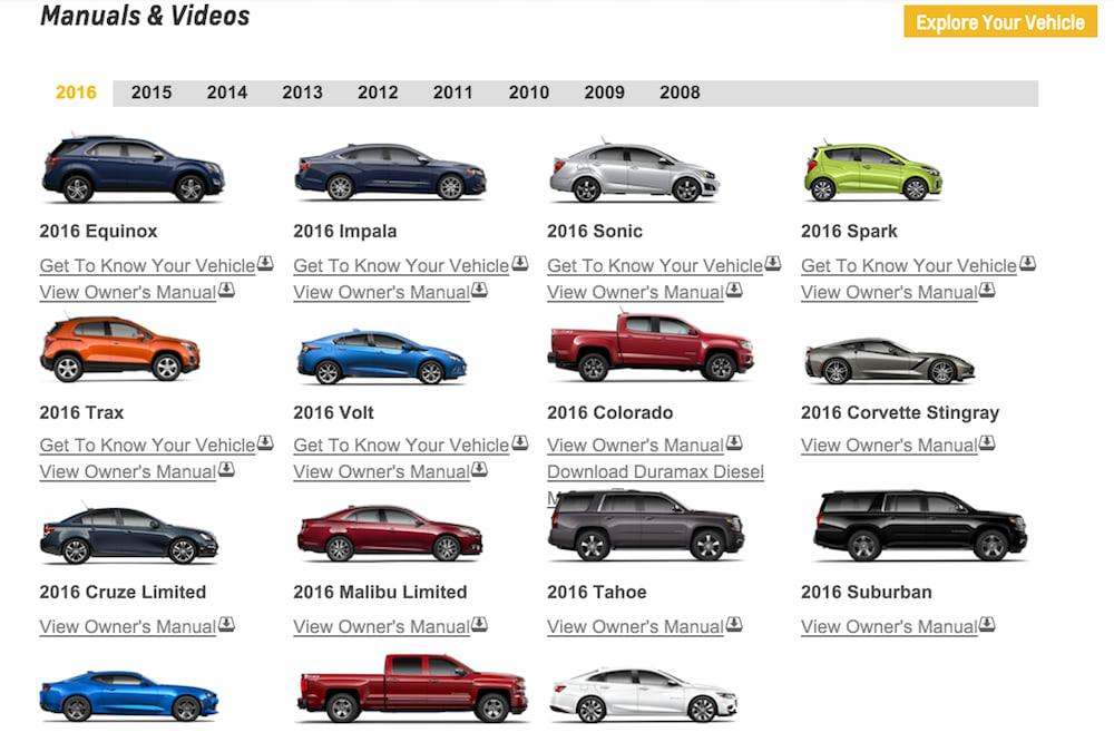 model year car lineup