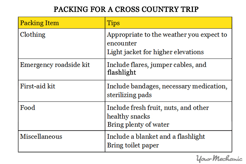 packing for cross country trip