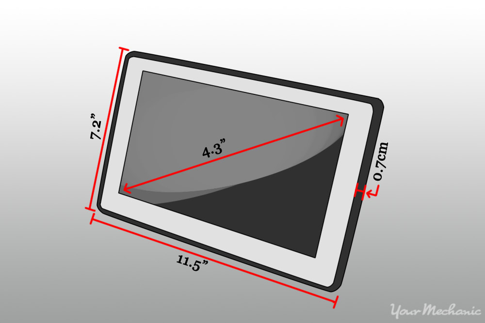 size of video screen area