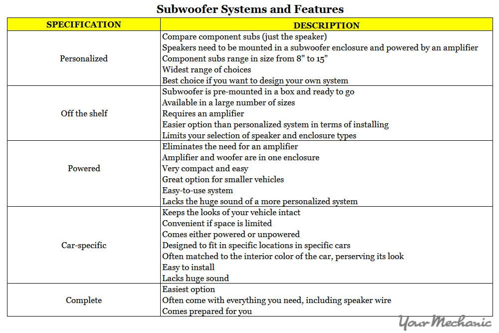 speaker spec chart