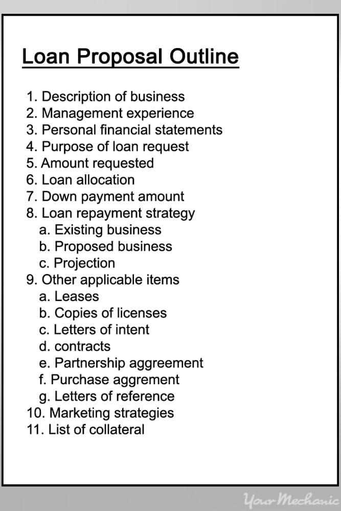 loan proposal draft