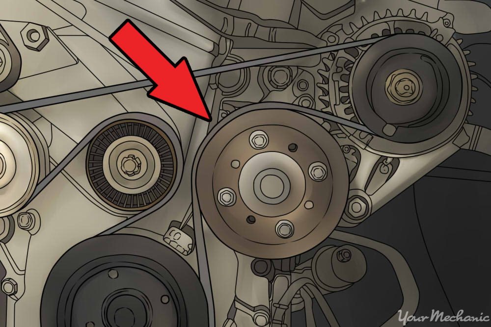 How to Diagnose a Faulty Water Pump | YourMechanic Advice