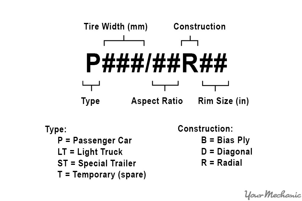 chart of tire types