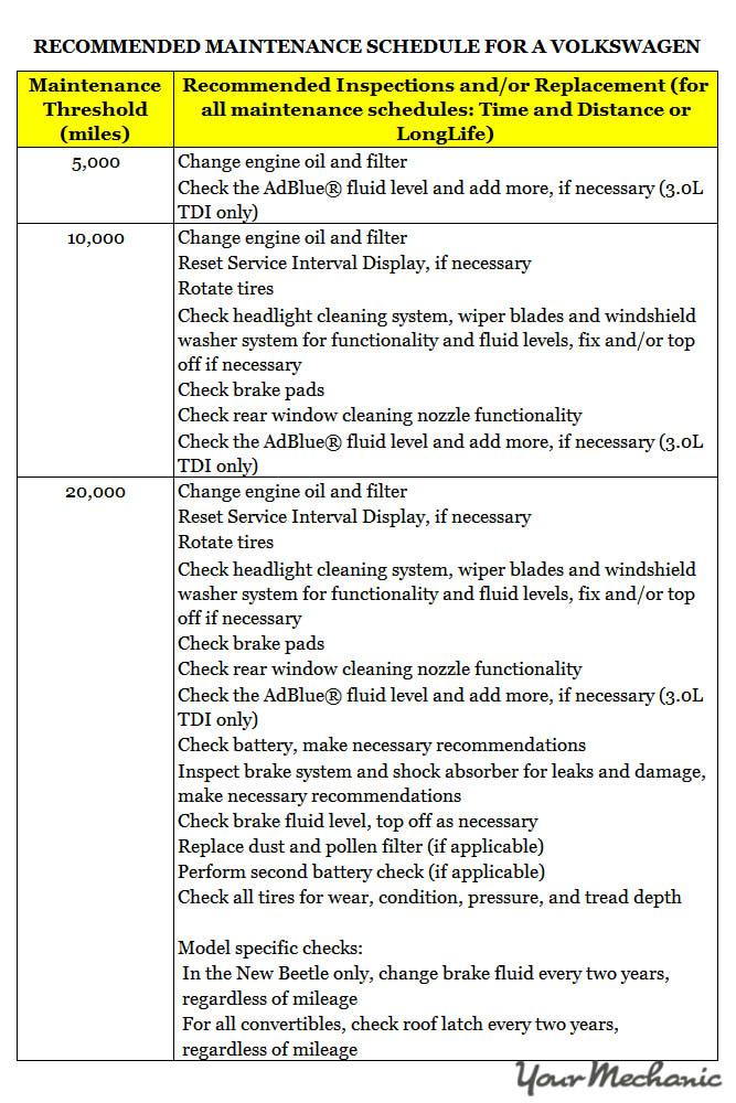 Understanding Volkswagen Service Indicator Lights - RECOMMENDED MAINTENANCE SCHEDULE FOR A VOLKSWAGEN 1