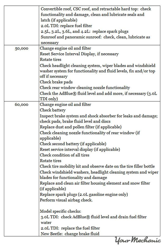 Understanding Volkswagen Service Indicator Lights - RECOMMENDED MAINTENANCE SCHEDULE FOR A VOLKSWAGEN 3