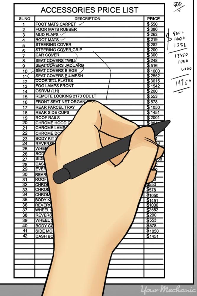list of notes in margins