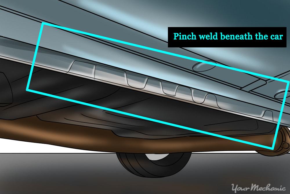 pinch weld beneath the car