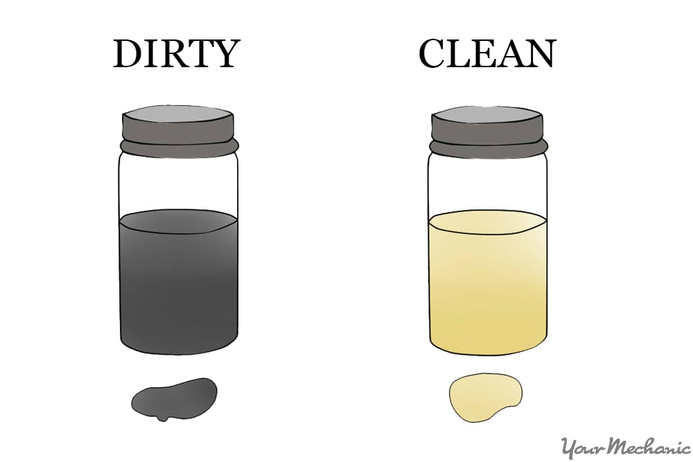 clean and dirty brake fluid
