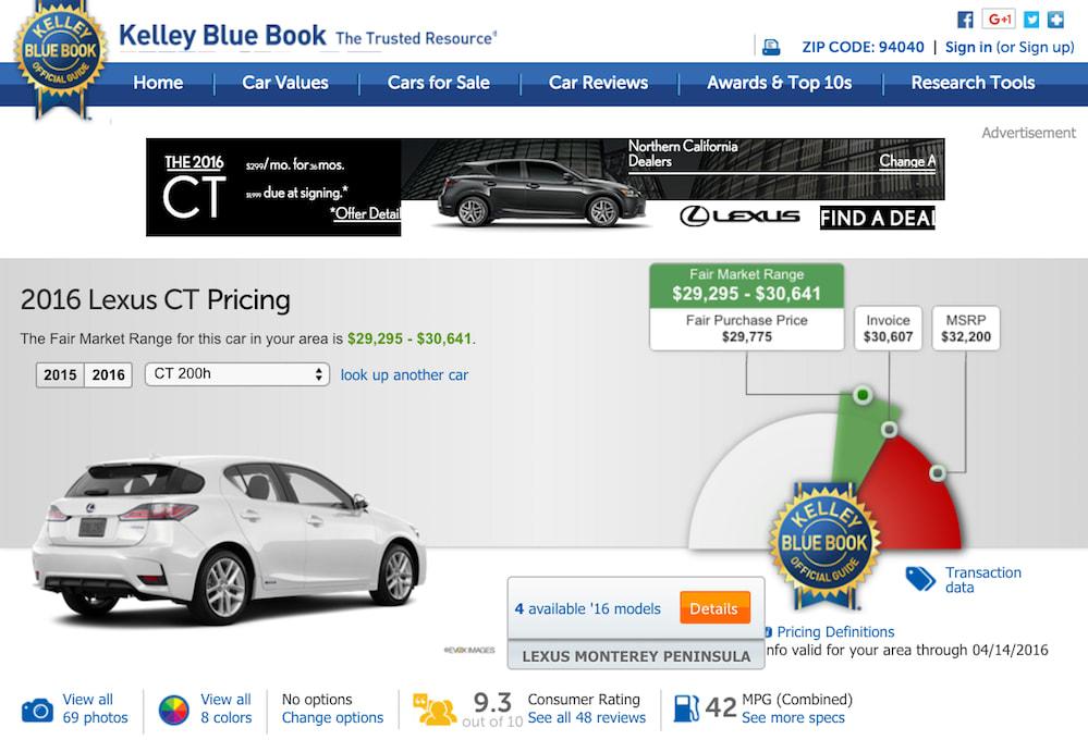 KBB hatchback price guide