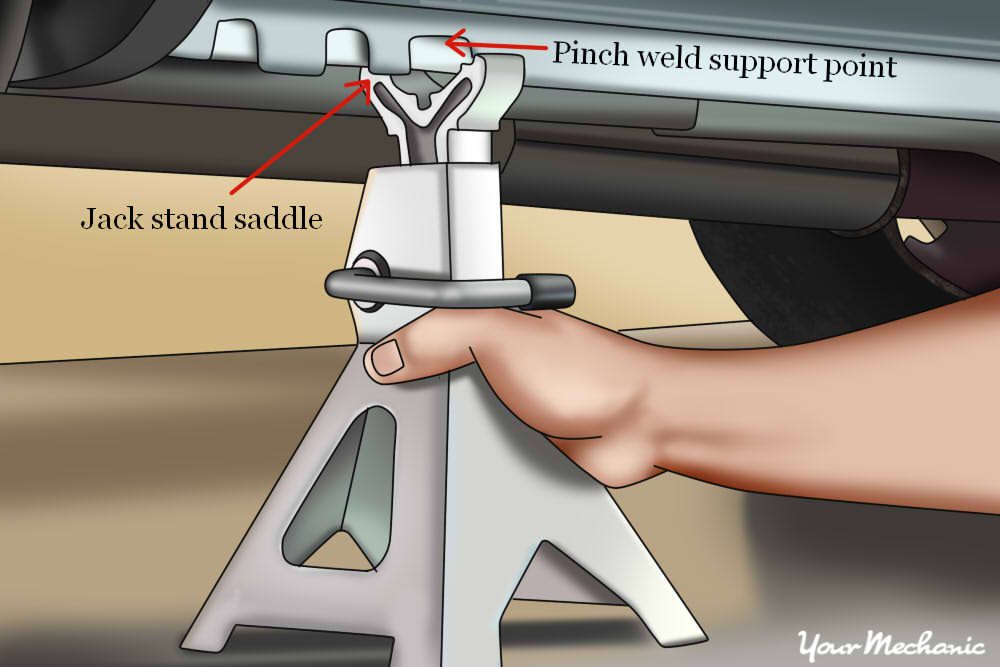 front jack stand position