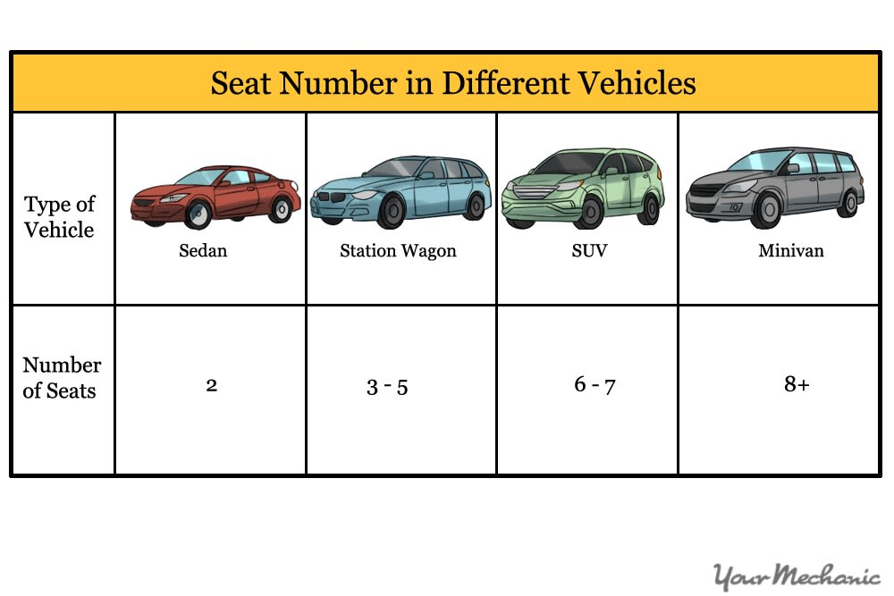 seat number chart