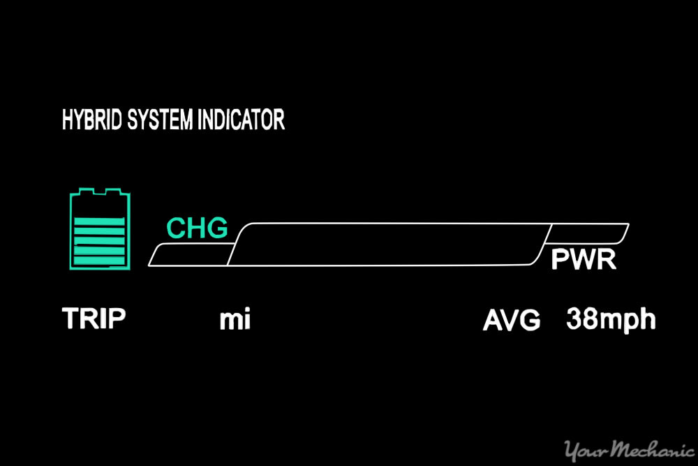 hybrid system indicator screen