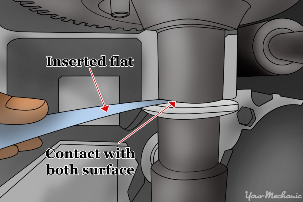 feeler gauge being inserted to determine measure distance between