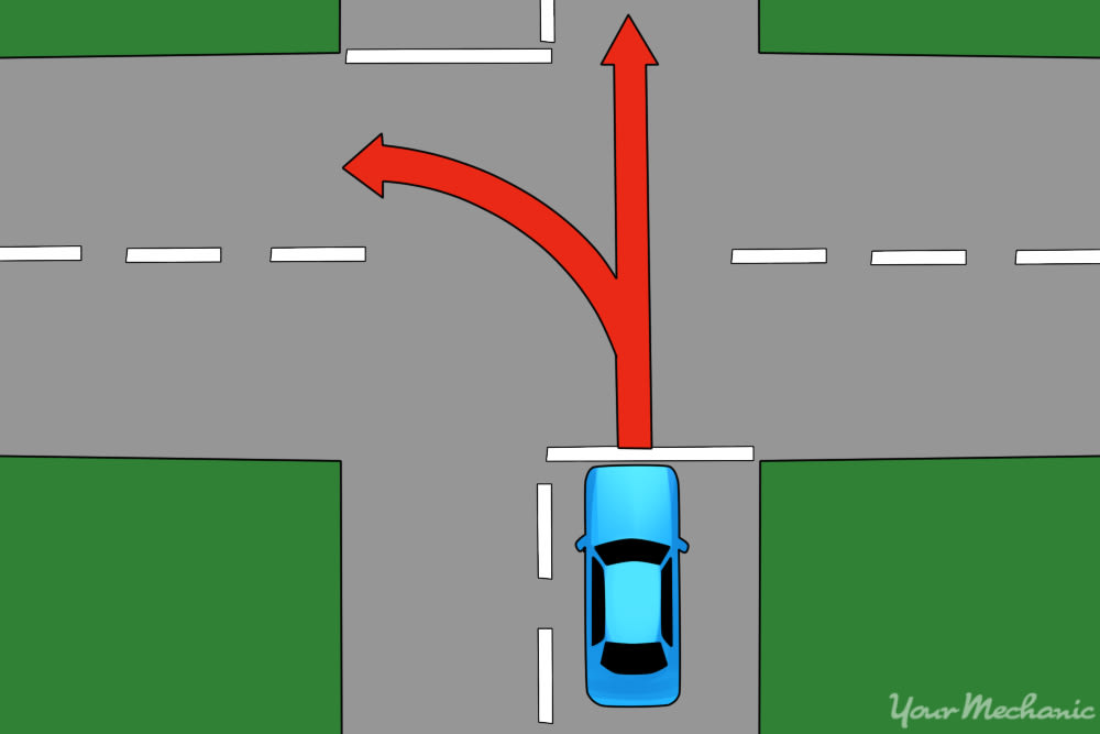 top down view of left turn