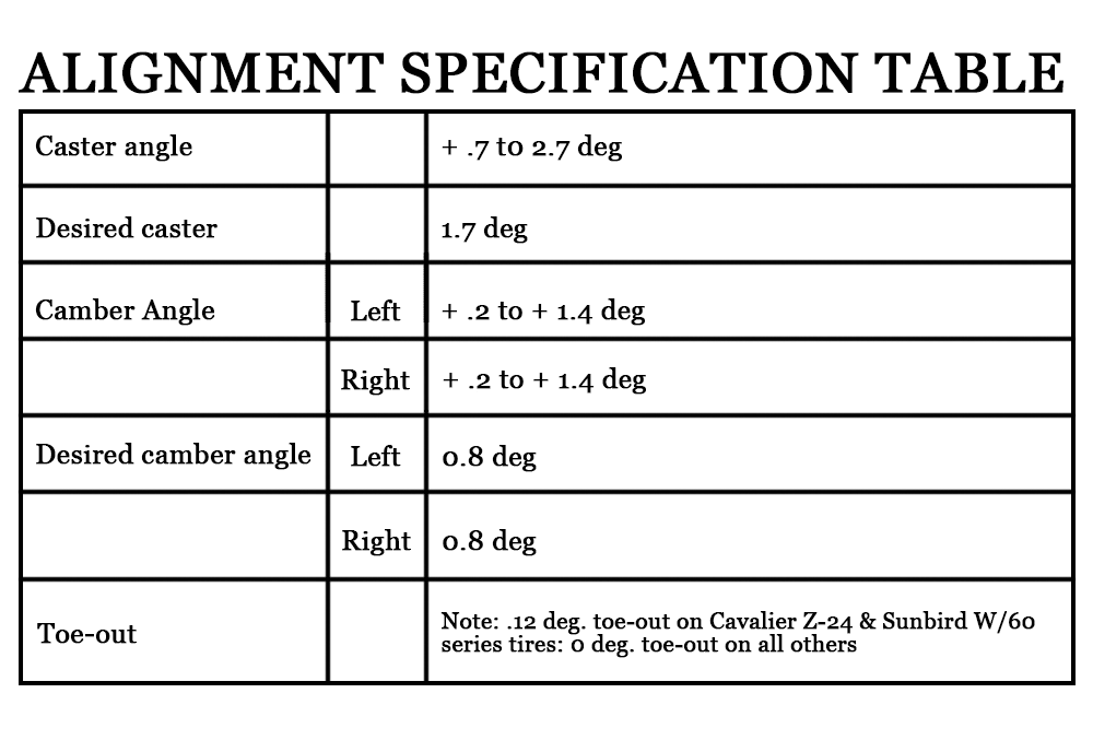 alignment specification table