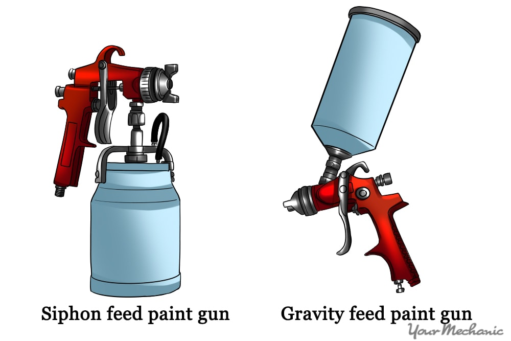 siphon and gravity feed guns
