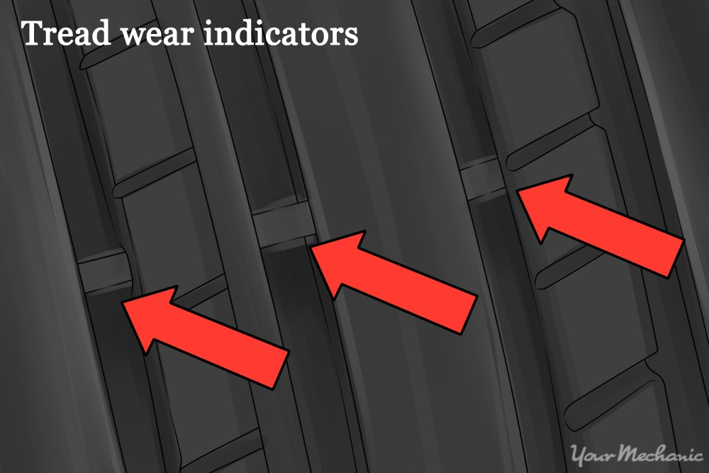 tread wear indicators