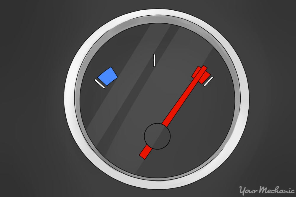 temperature gauge in the red
