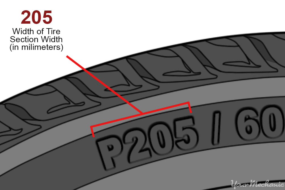 close up of tire showing three digit number
