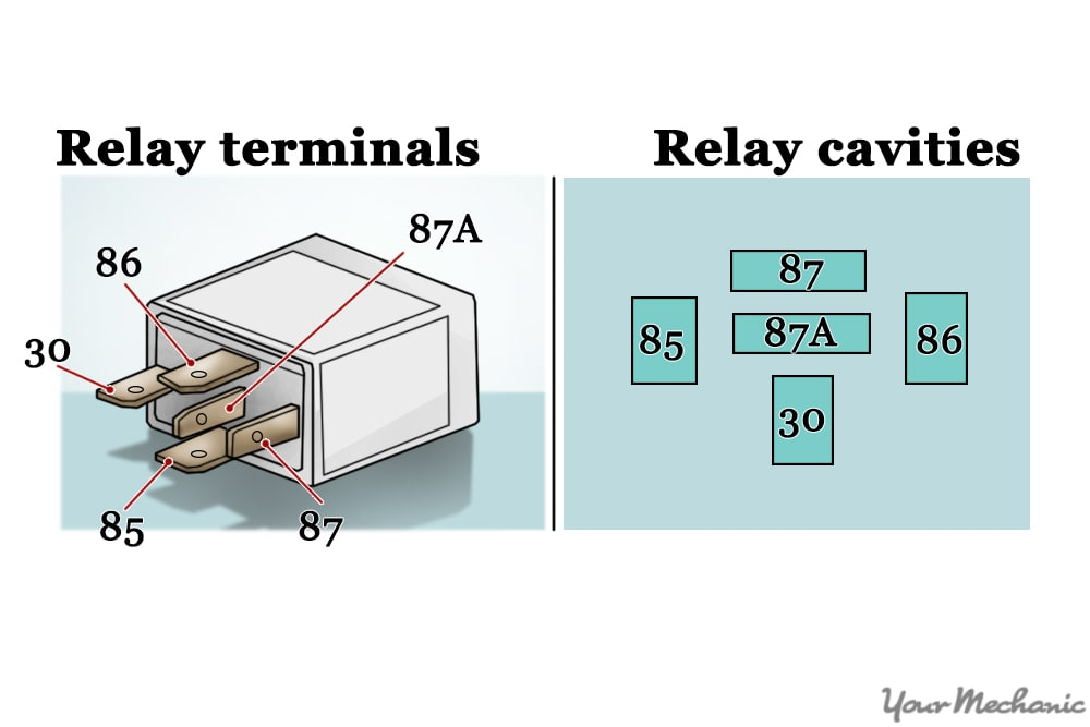 sample terminal locations and relay cavity connection patterns