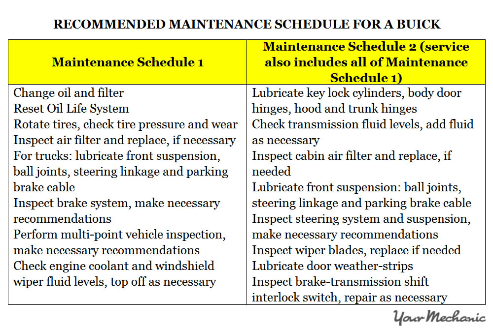Understanding Buick Service Indicator Lights - RECOMMENDED MAINTENANCE SCHEDULE FOR A BUICK