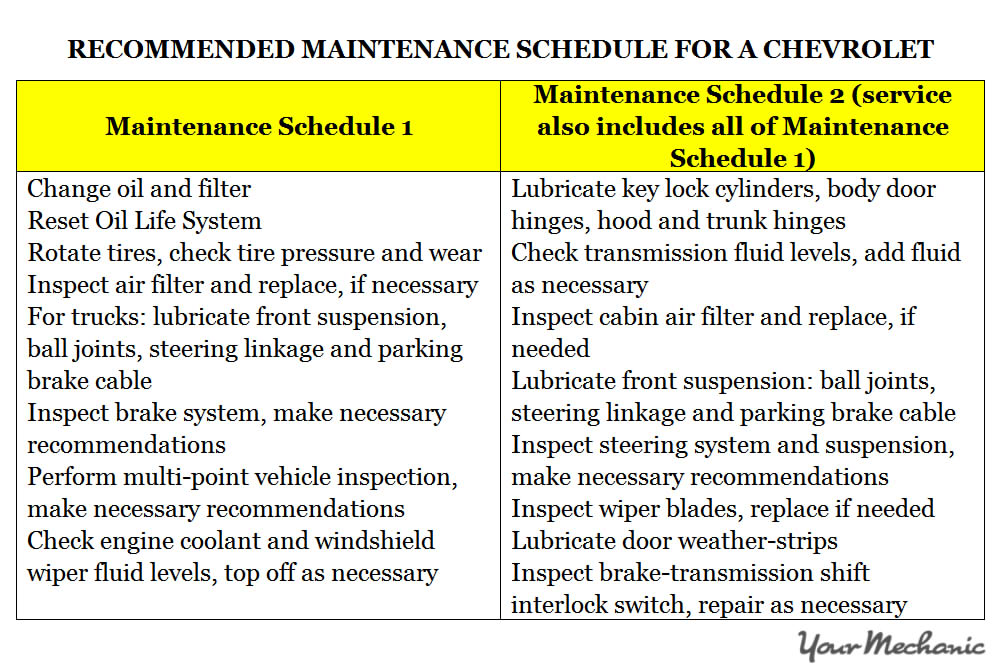 Understanding Chevrolet Service Indicator Lights - Recommended maintenance schedule for a Chevrolet