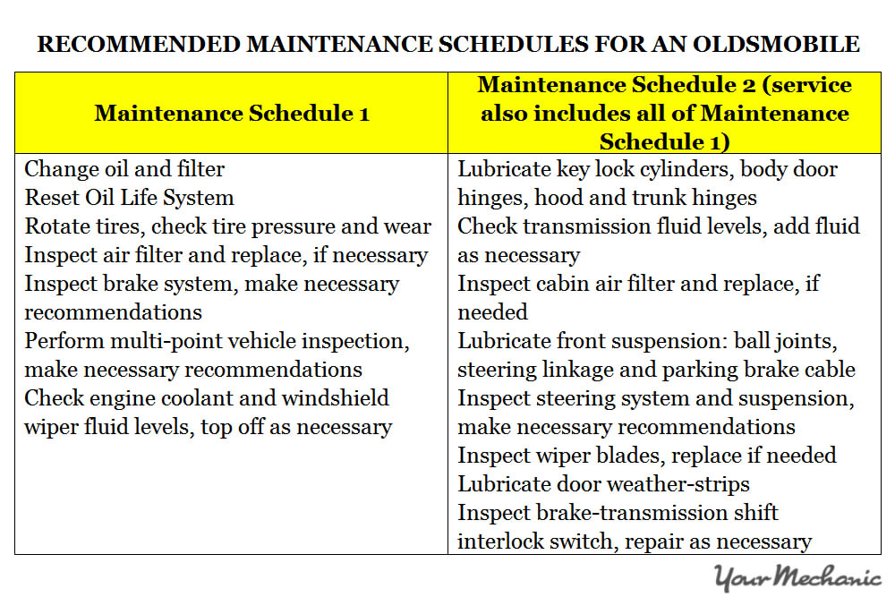 Understanding Oldsmobile Service Indicator Lights - RECOMMENDED MAINTENANCE SCHEDULES FOR AN OLDSMOBILE