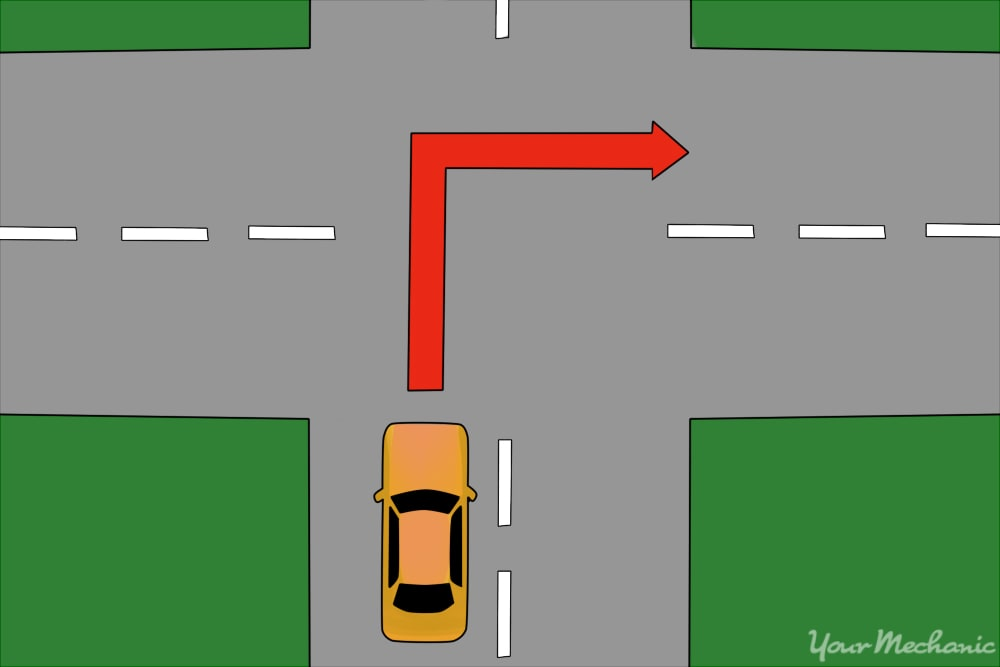 right turn pattern