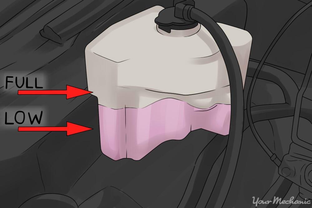 radiator fluid level showing markings
