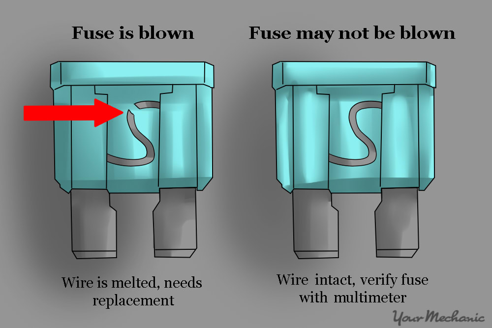blown fuse and new shown side by side