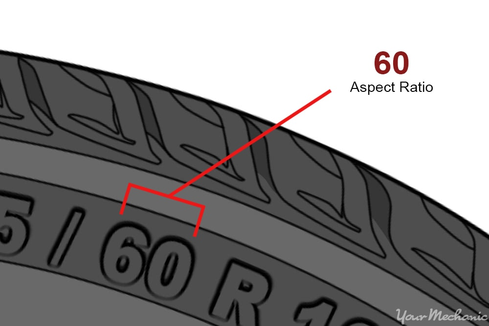 close up of tire width aspect ratio