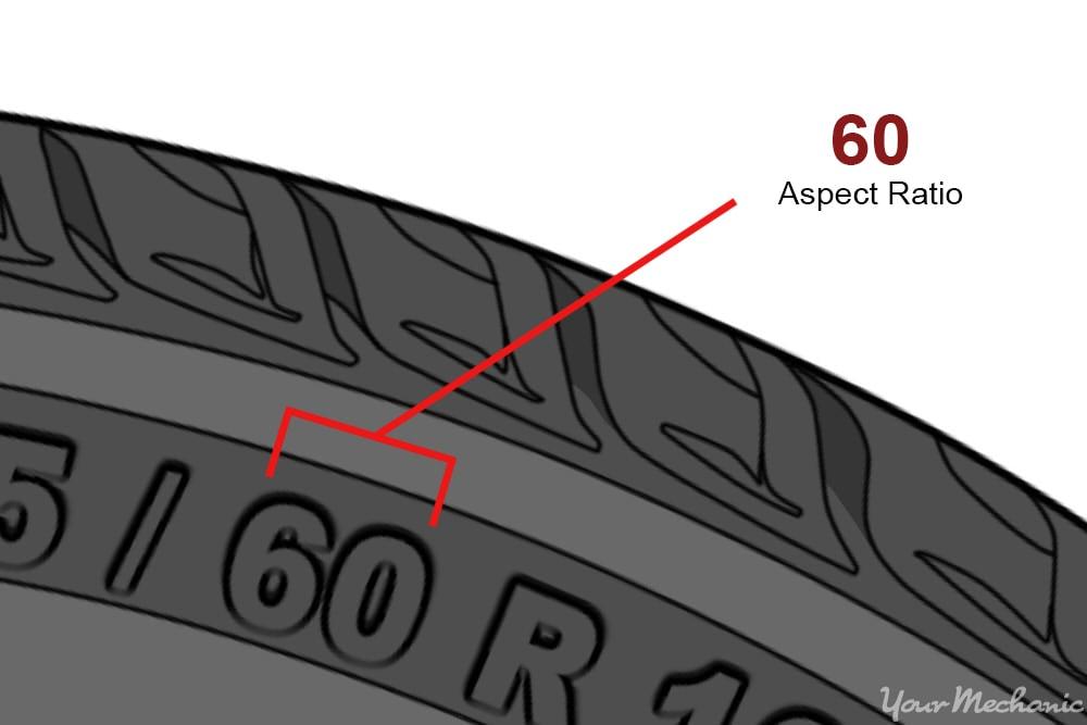 close up of tire width aspect ratio