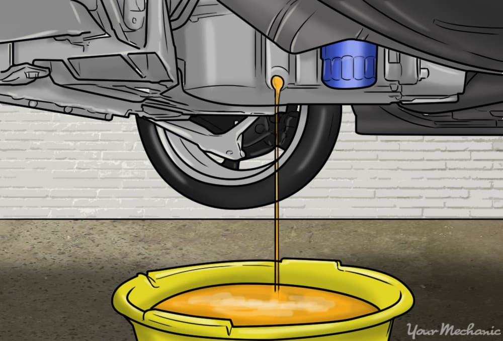 drip pan underneath the car catching fluid that is leaking