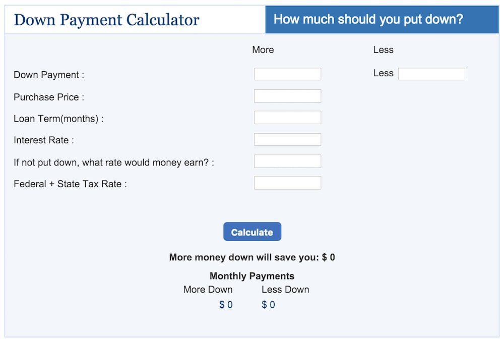 Down Payment Calculator >> How To Determine The Down Payment On A Car Yourmechanic Advice