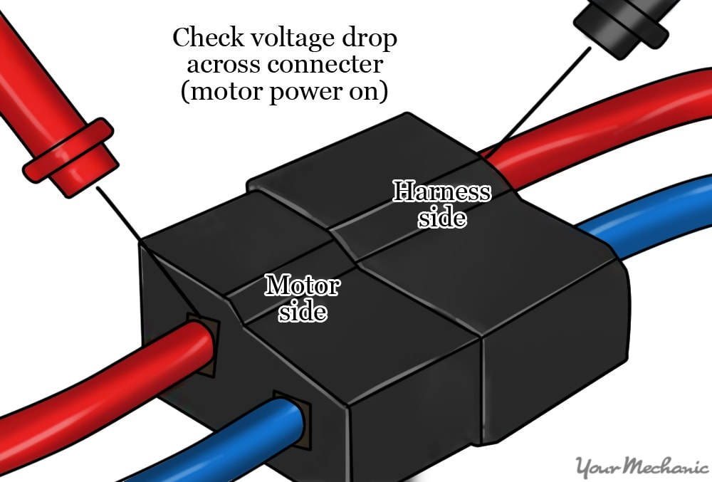 voltage meter leads touching the terminals in an electrical connector; illustrate text