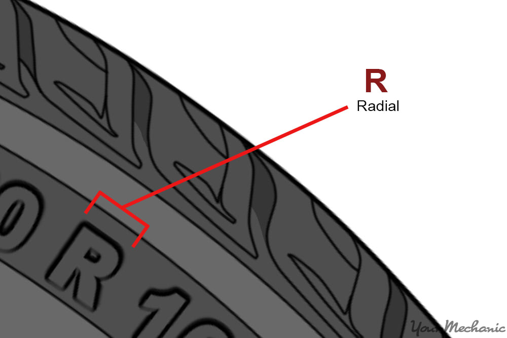close up of tire type