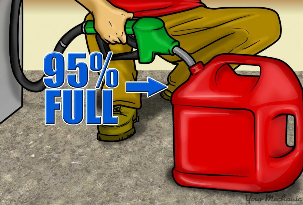 95% full