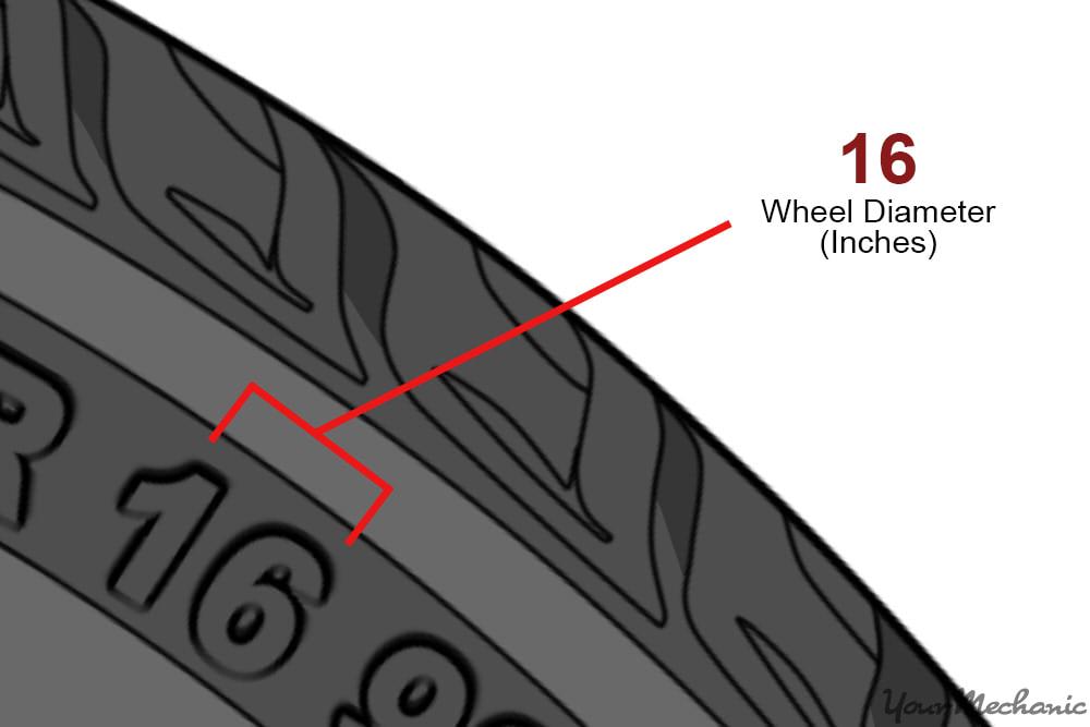 close up of tire wheel diameter