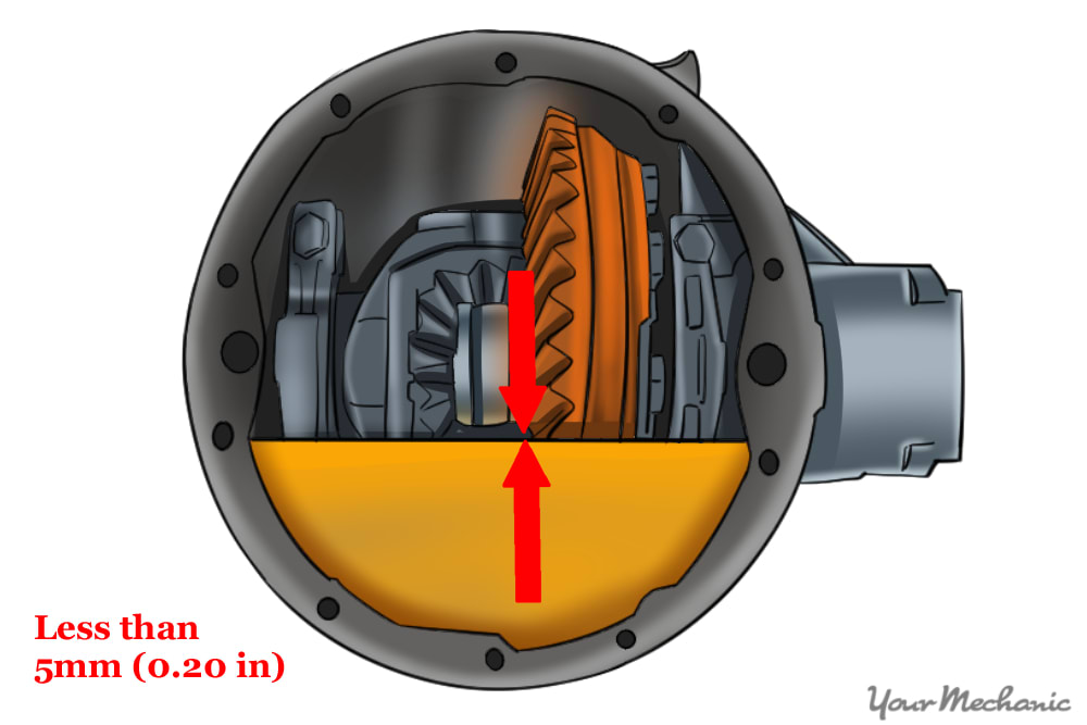 differential fluid level illustration
