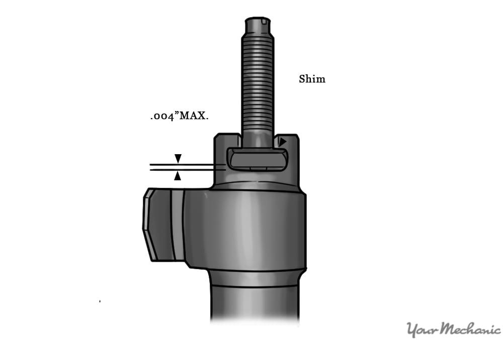installing new adjustment plug