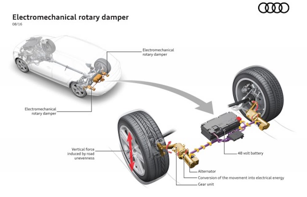 Audi suspension energy recovery
