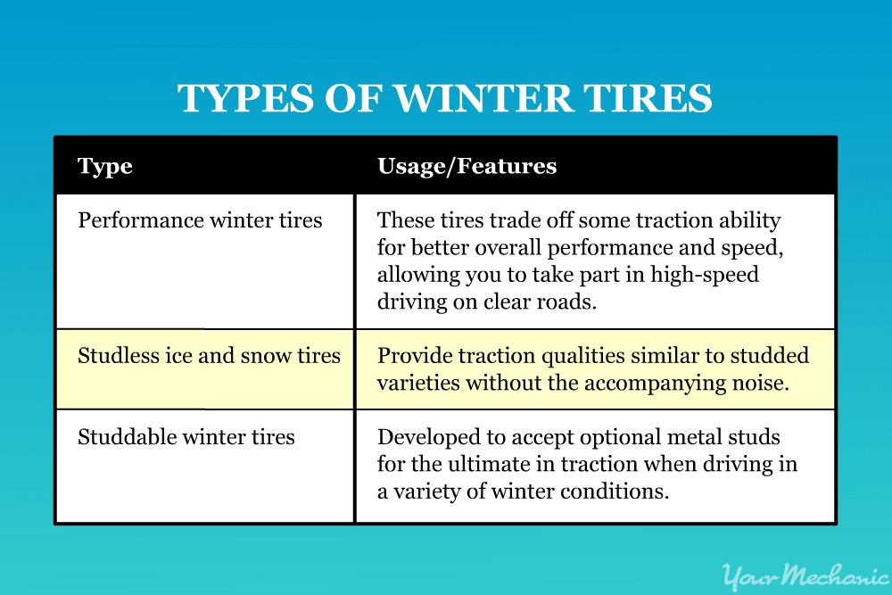 types of winter tires