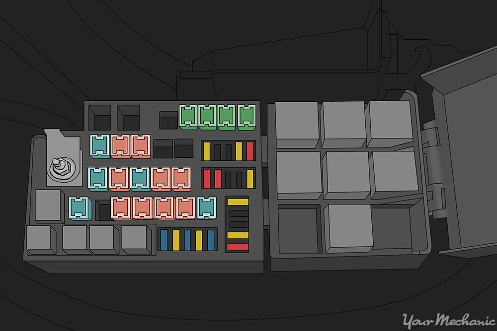 power distributor center