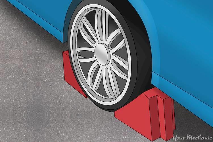 wheel chocks securing tire