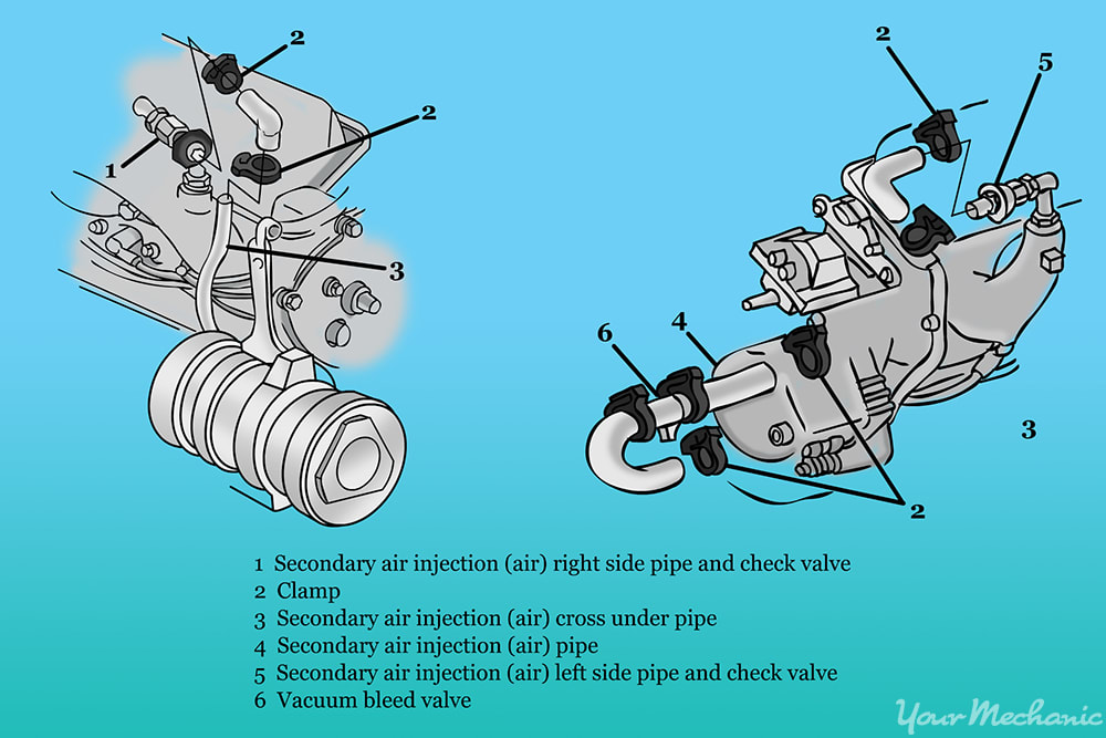 location of the air injection check valve