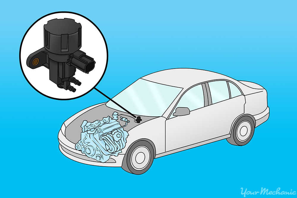 locating the EGR control solenoid (all other component references and number can be removed