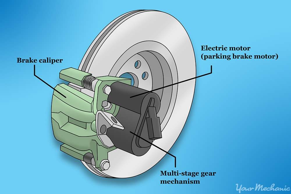 illustration of electronic parking brake assembly