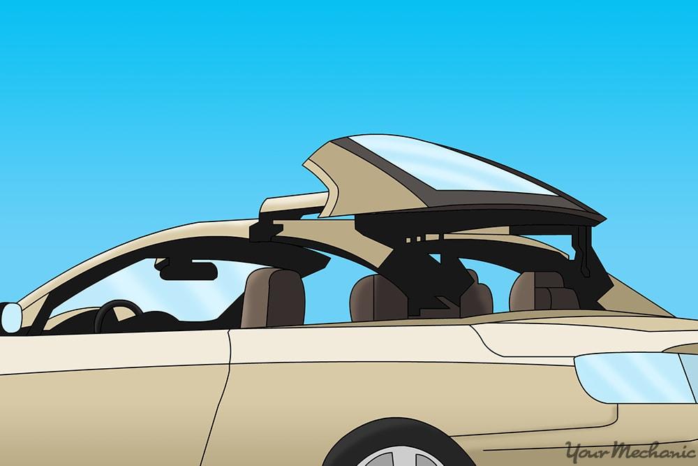 closing a convertible top