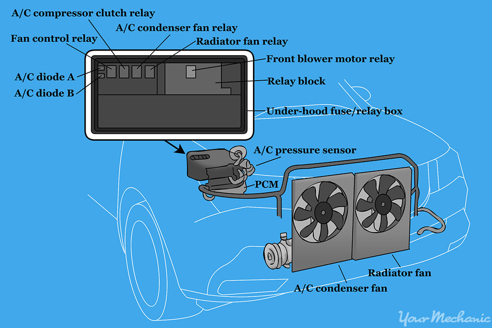 How to Replace an Air Conditioning Compressor Relay ... A C Compressor Clutch Wiring Diagram on